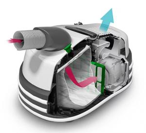 Kobold Bodenstaubsauger VT 300 Filtersystem